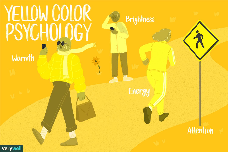 Macam-Macam Warna Kuning